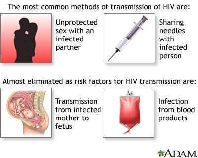Acute HIV infection | UF Health, University of Florida Health