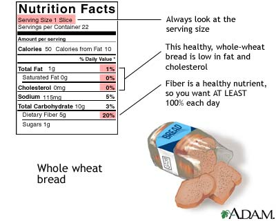 Food labeling | UF Health, University of Florida Health