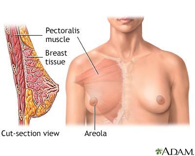 Breast augmentation deals near me