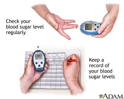 High Blood Sugar Level Emergency Room