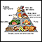 Diabetes Food Pyramid