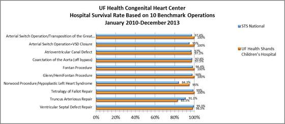 Whitney Bossert Childrens Hospital And Medical Center Pediatrics Doctor In Omaha Ne
