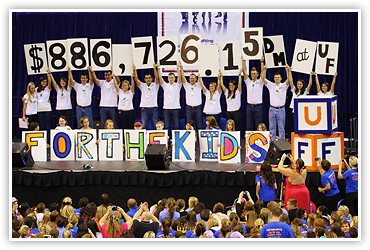 Funds Raised at the Dance Marathon