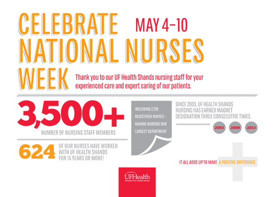 Celebrate National Nurses Day - Infographic 1