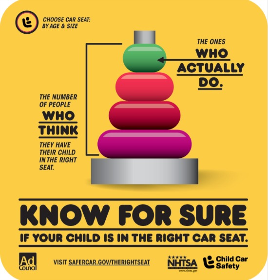 Child Safety Seats: Approach To Care